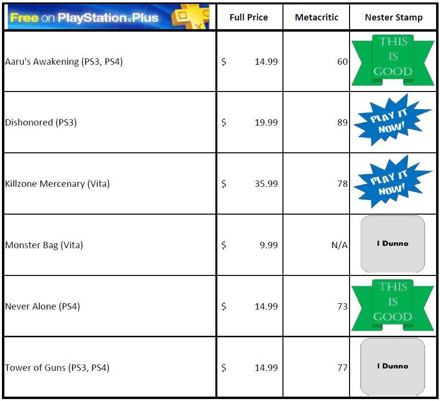 Free Games - PS Plus - April 2015